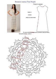 как связать платье крючком для начинающих