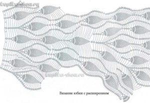 Схемы юбки платья перис хилтон