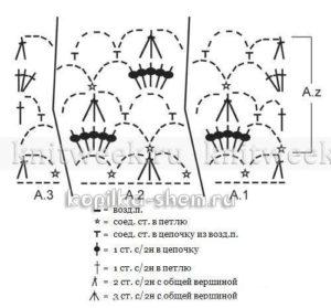 Ажурный кардиган крючком. Схемы, описание вязания.
