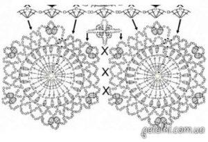 схема шорт крючком для женщин