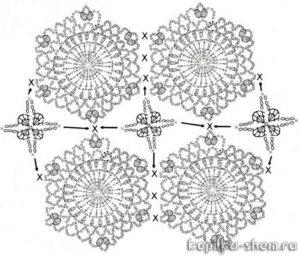 шорты женские крючком
