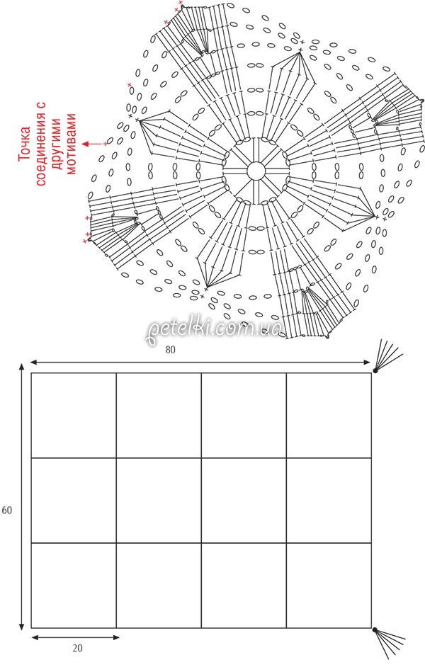 квадратная скатерть схемы