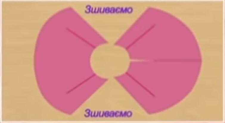 асимметричный подол