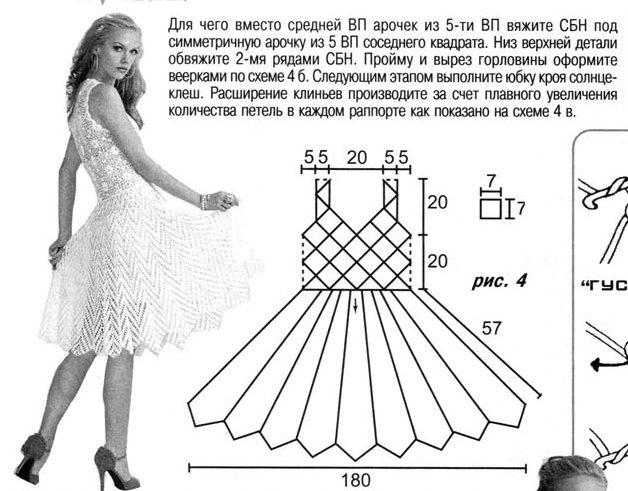 летнее платье крючком схемы