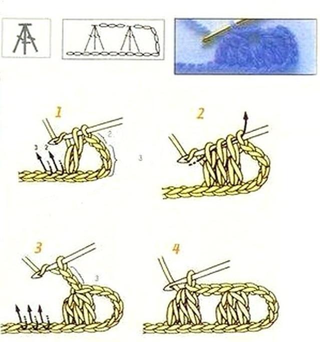 схема Три столбика с накидом вместе