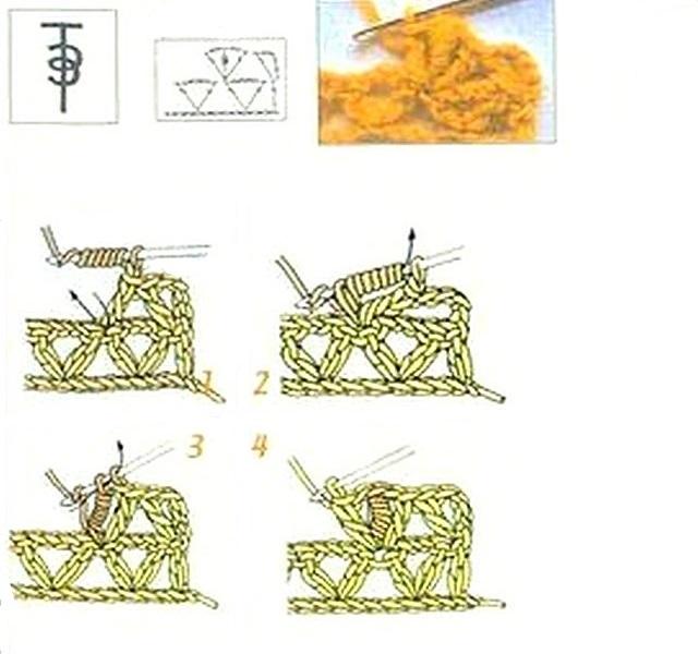 схема Витой столбик