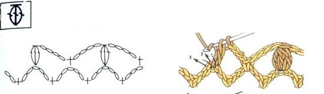 схема Три столбика с накидом вместе в косичку воздушной петли нижнего ряда