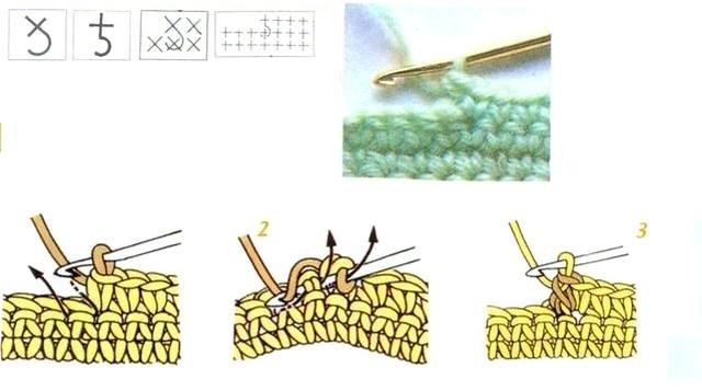 схема Столбик без накида за столбик нижнего ряда спереди