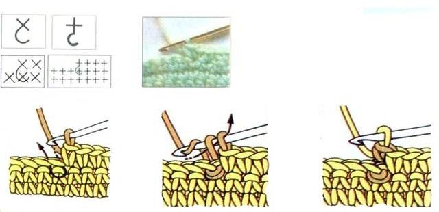 схема Столбик без накида за столбик нижнего ряда сзади