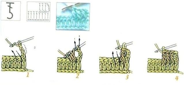 схема Столбик с накидом за столбик нижнего ряда спереди