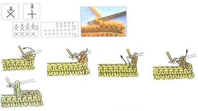 схема Перекрученный столбик без накида (для кромочного ряда)