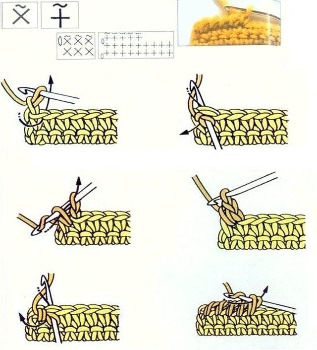 схема Петли «рачий шаг» (для кромочного ряда)