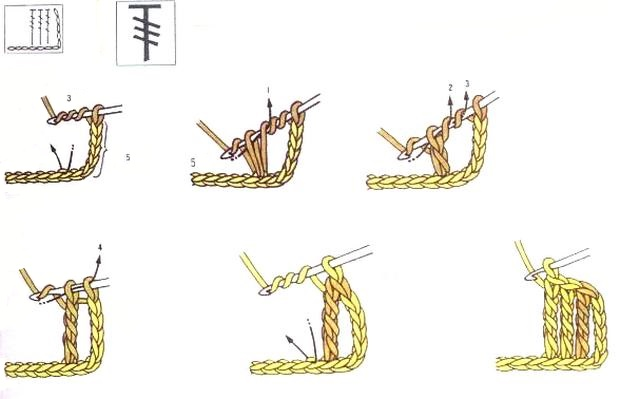 схема Столбик с тремя накидами