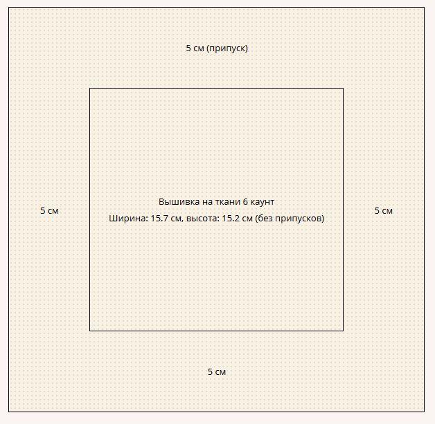 расчет количества канвы для вышивки