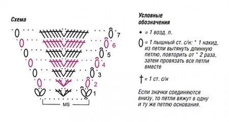 летние кофты крючком схемы +и описание